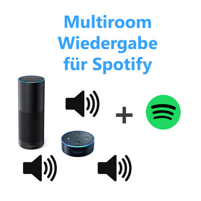 Amazon-Echo-Multiroom-Funktion-für-Spotify